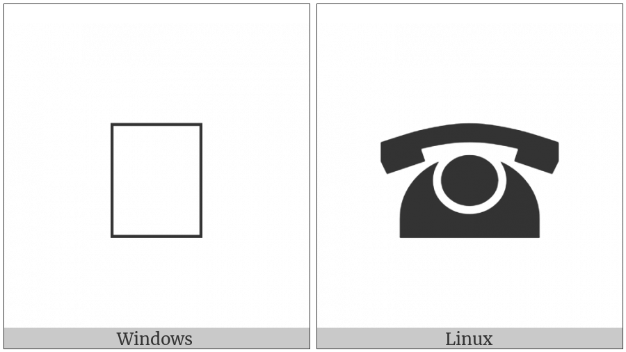 Control Character on various operating systems