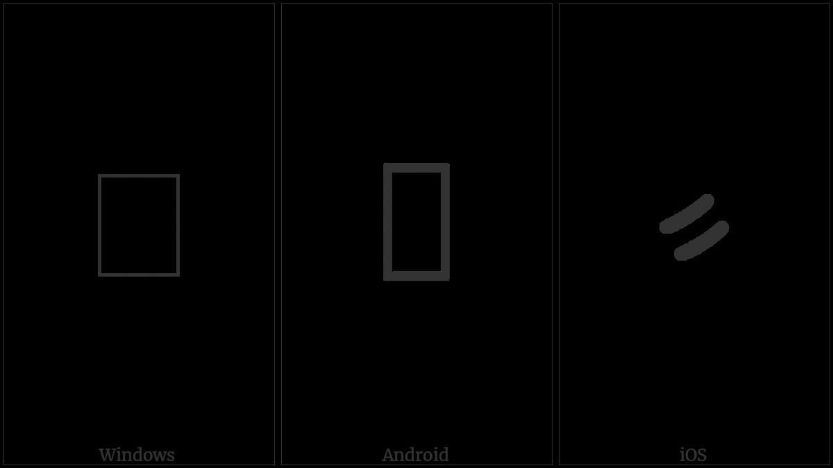 Mahajani Letter Ha on various operating systems