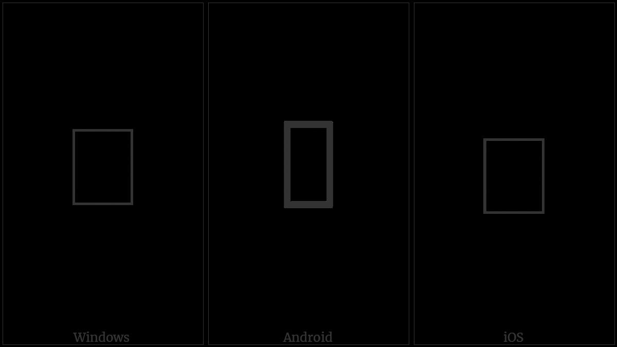 Mahajani Sign Nukta on various operating systems
