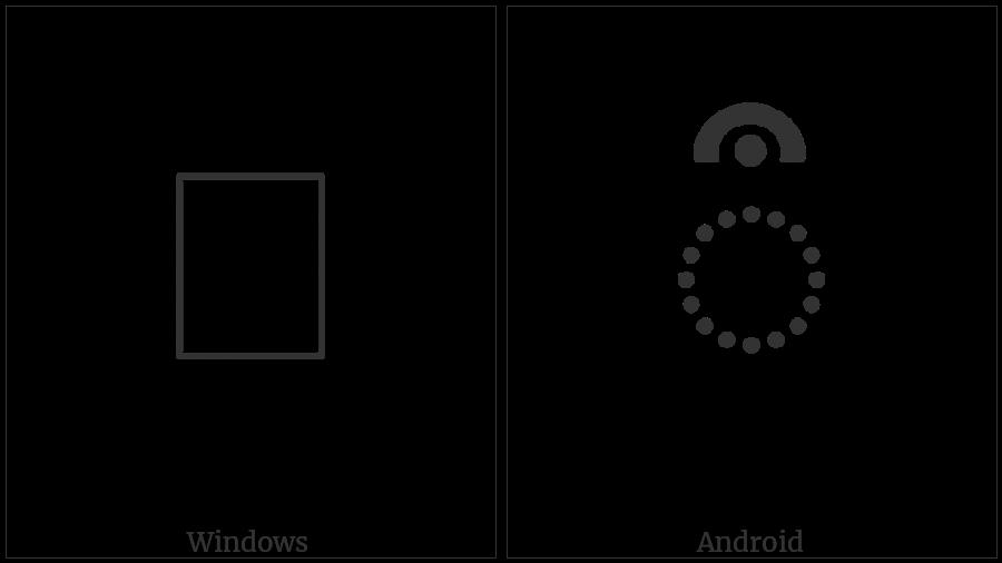 Sharada Sign Candrabindu on various operating systems