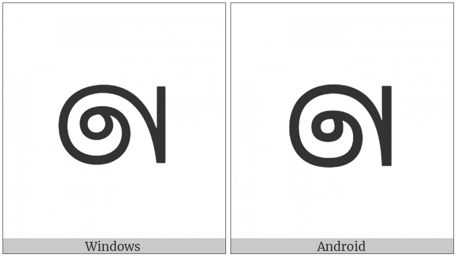 Sinhala Archaic Digit One on various operating systems