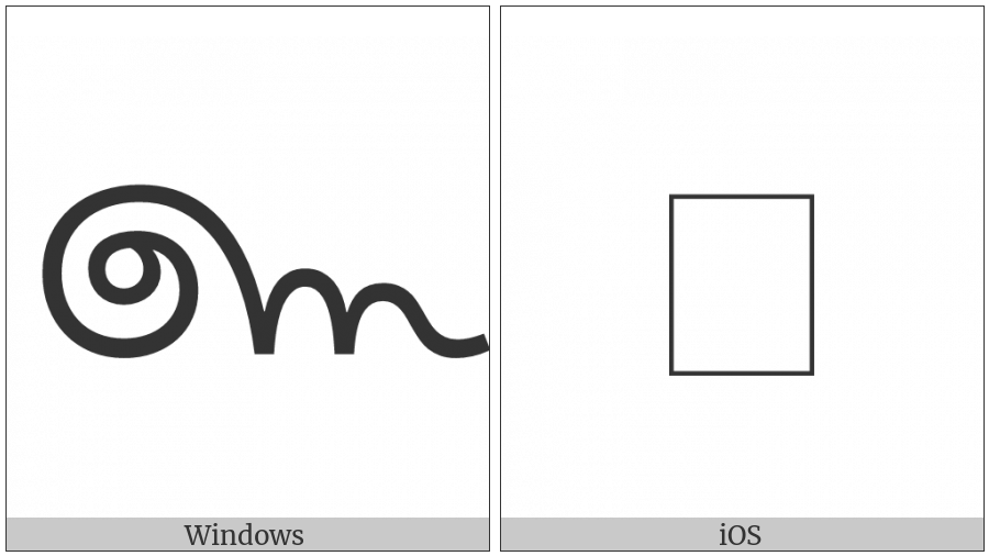 Sinhala Archaic Digit Five on various operating systems