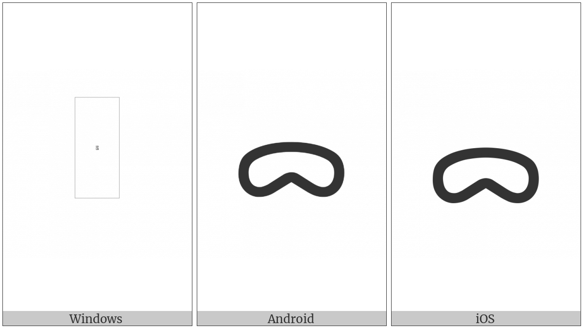 Batak Letter Ba on various operating systems