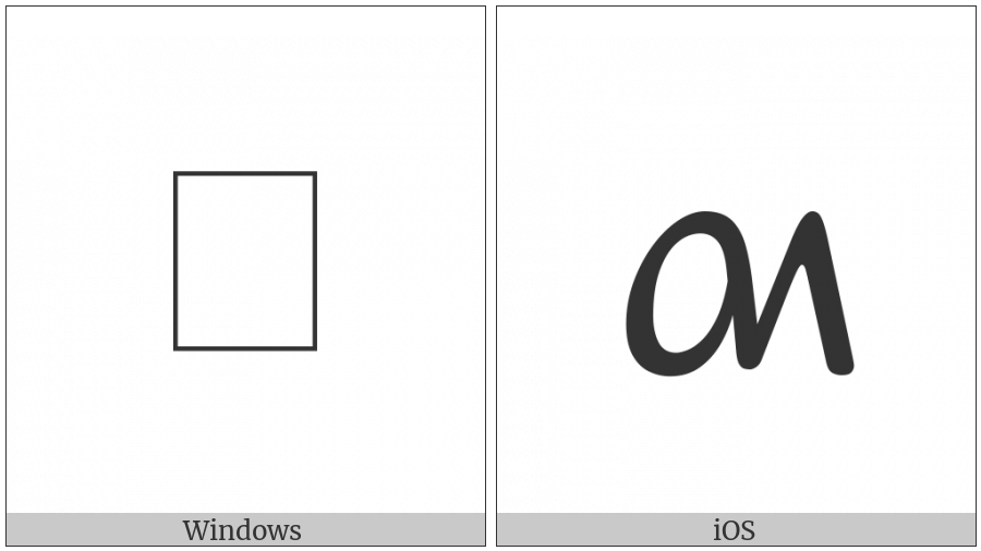 Ahom Letter Ta on various operating systems