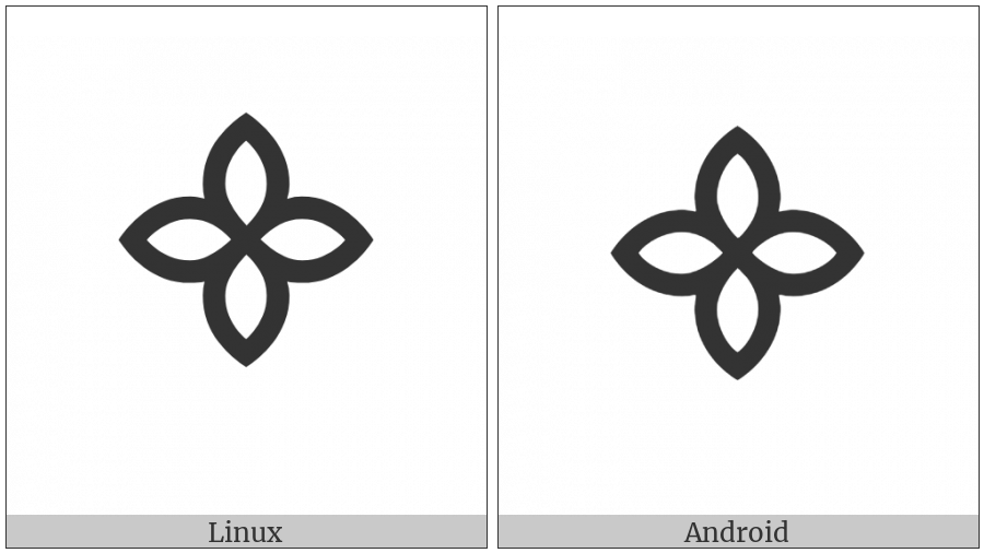 Batak Symbol Bindu Pinarboras on various operating systems