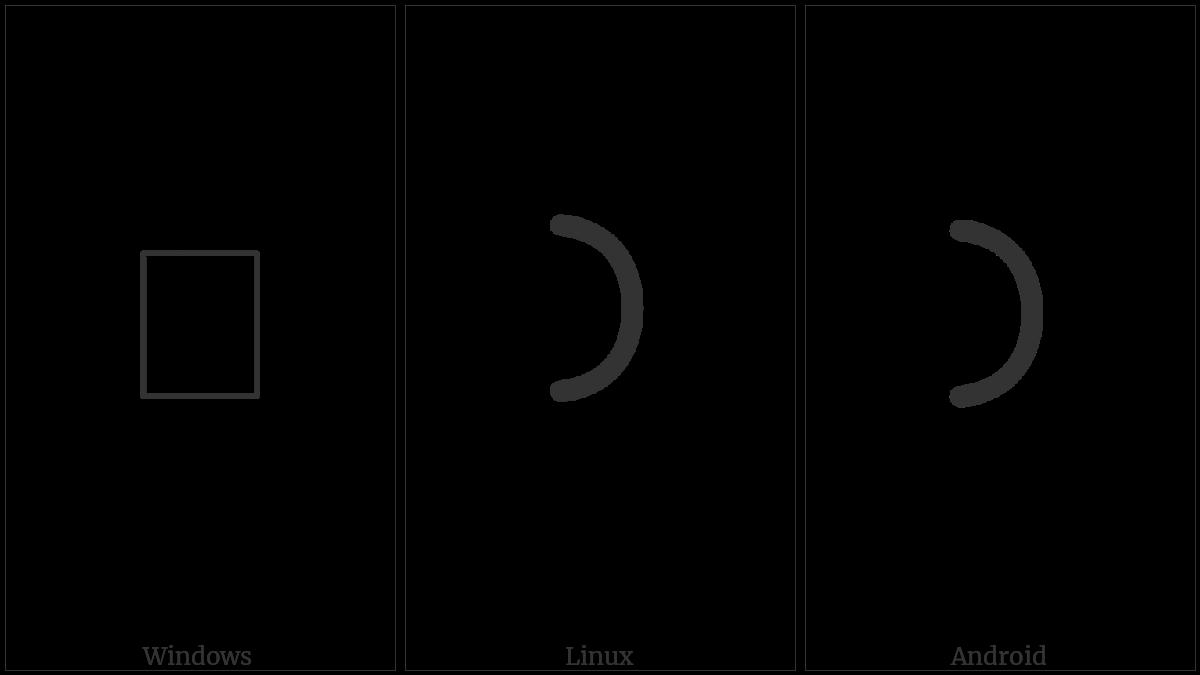 Batak Symbol Bindu Pangolat on various operating systems