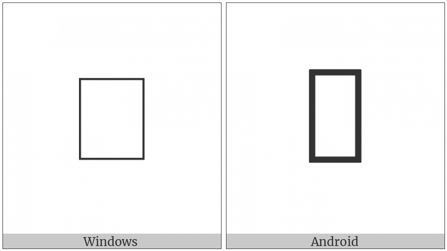 Zanabazar Square Vowel Sign I on various operating systems