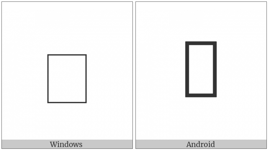 Zanabazar Square Vowel Sign Au on various operating systems