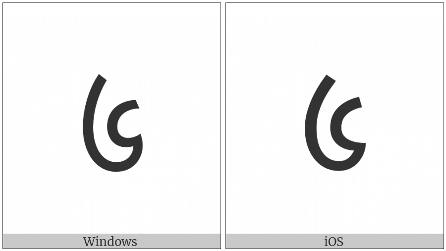 Ol Chiki Digit Five on various operating systems