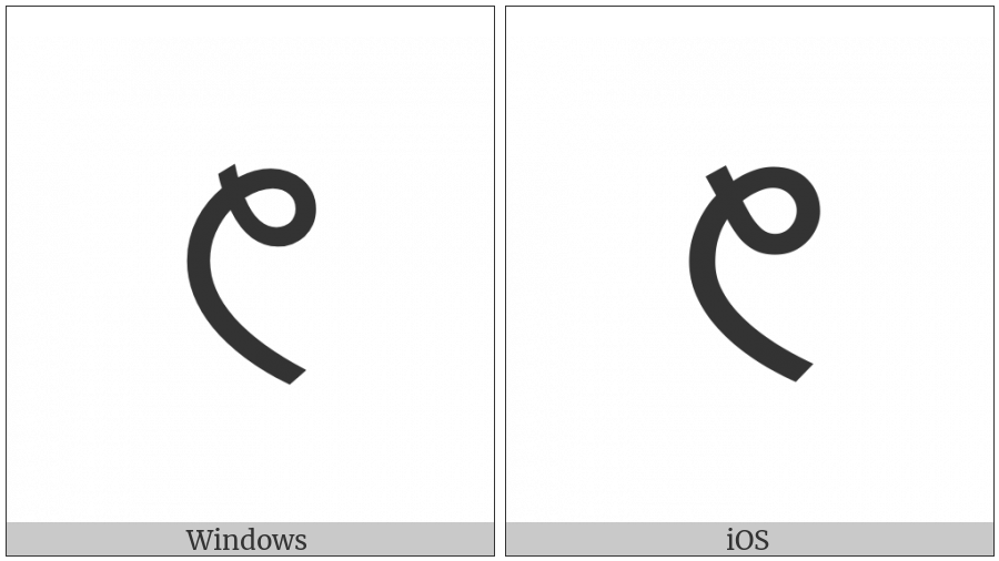 Ol Chiki Digit Six on various operating systems