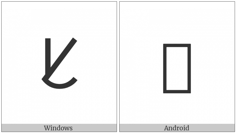 Ol Chiki Letter Is on various operating systems