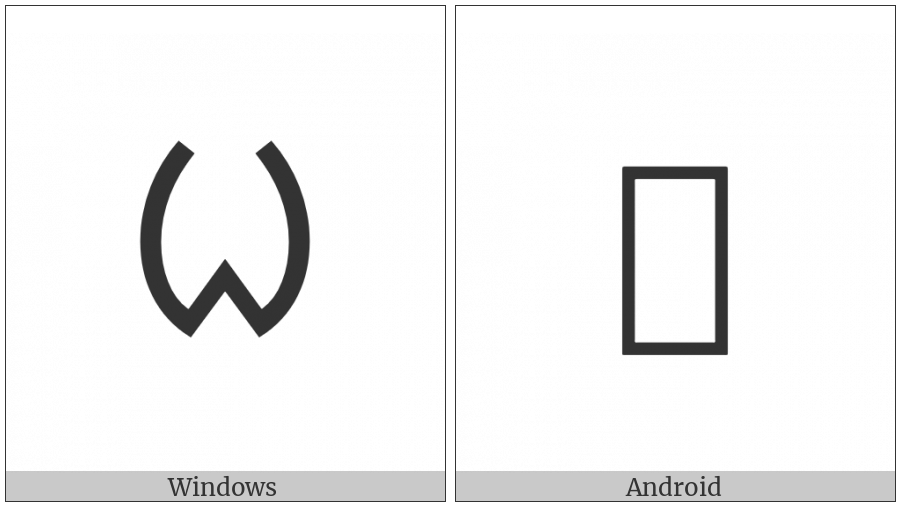 Ol Chiki Letter Ih on various operating systems