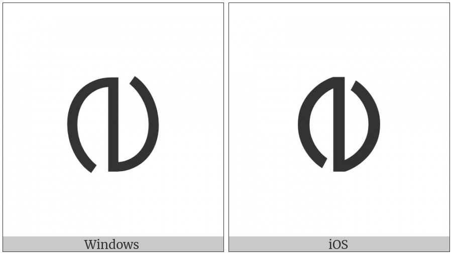 Ol Chiki Letter Ob on various operating systems