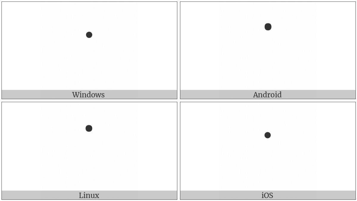 Dot Above on various operating systems