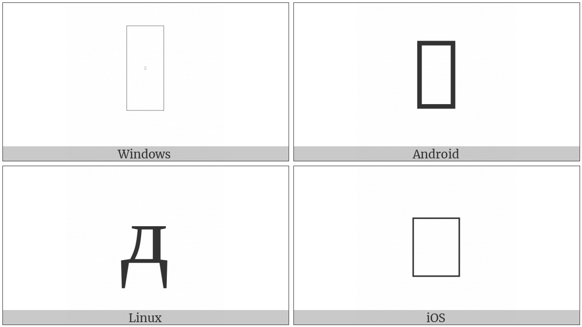 Cyrillic Small Letter Long-Legged De on various operating systems