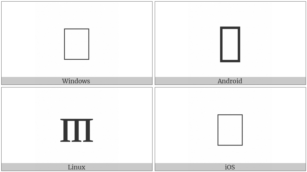Cyrillic Small Letter Three-Legged Te on various operating systems