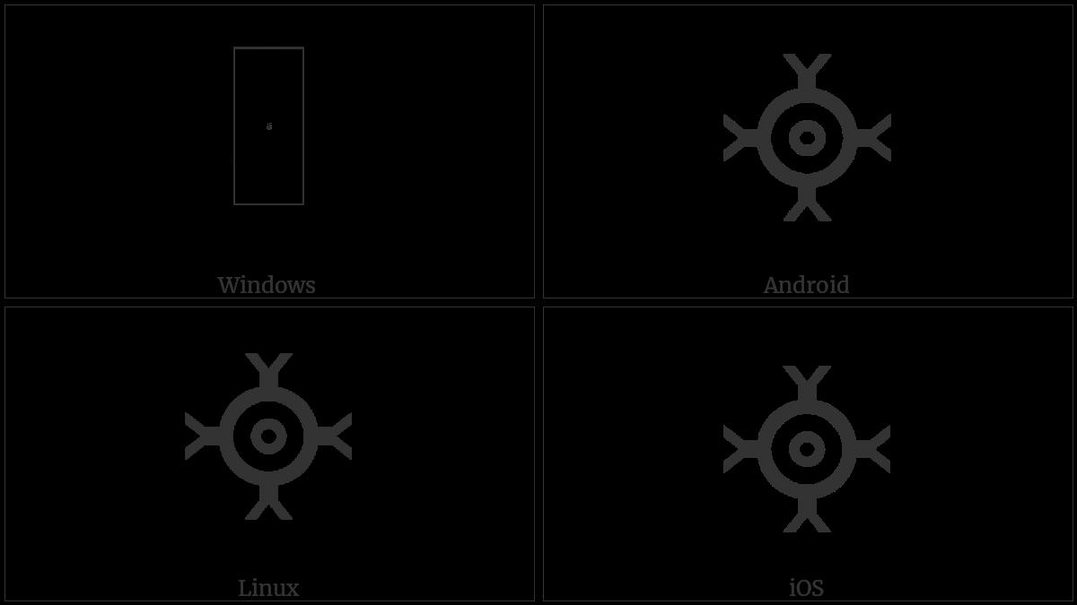 Sundanese Punctuation Bindu Surya on various operating systems