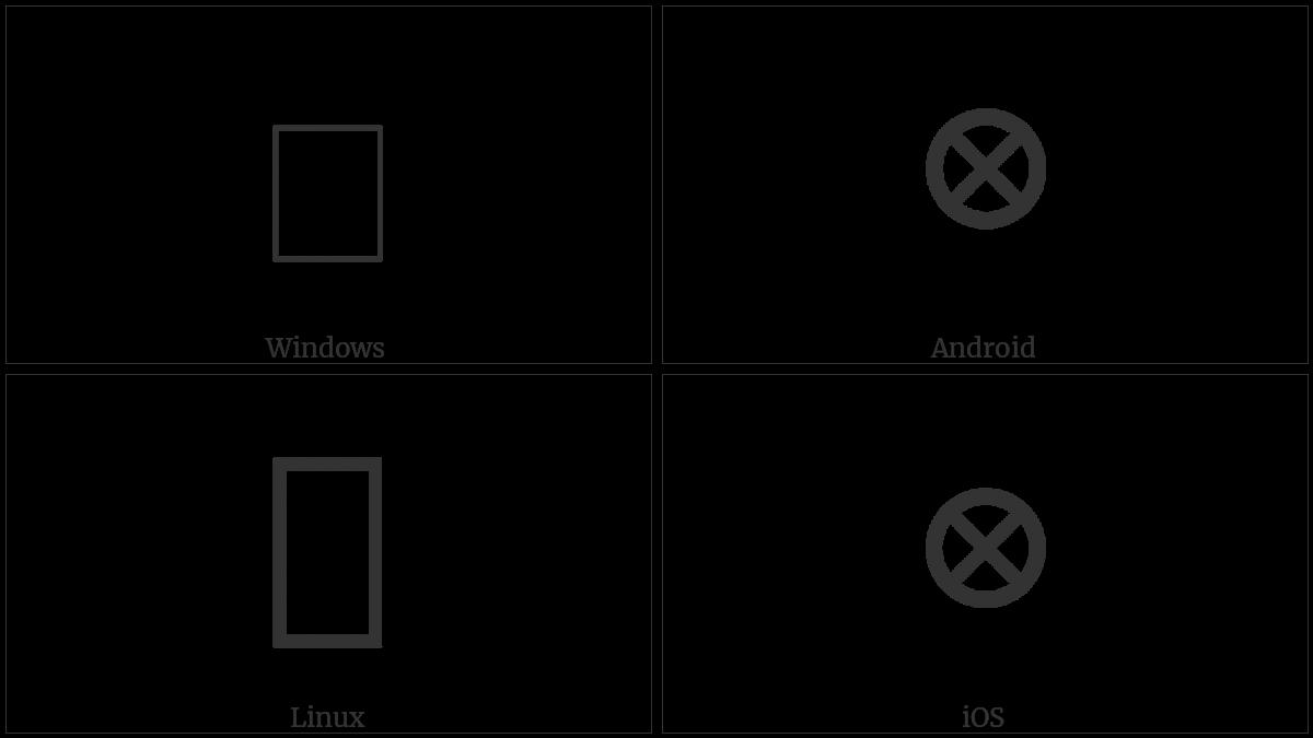 Sundanese Punctuation Bindu Panglong on various operating systems