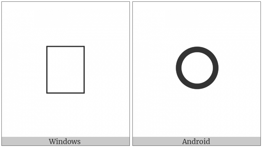 Sundanese Punctuation Bindu Cakra on various operating systems