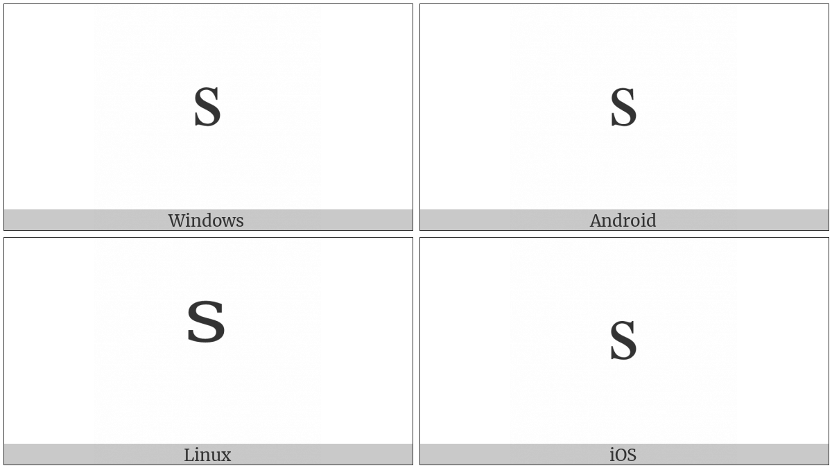 Modifier Letter Small S on various operating systems