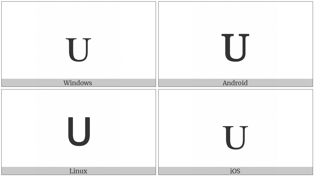 Latin Letter Small Capital U on various operating systems