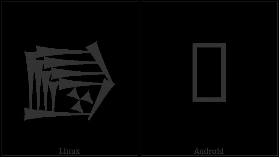 Cuneiform Sign Dag Times Kur on various operating systems