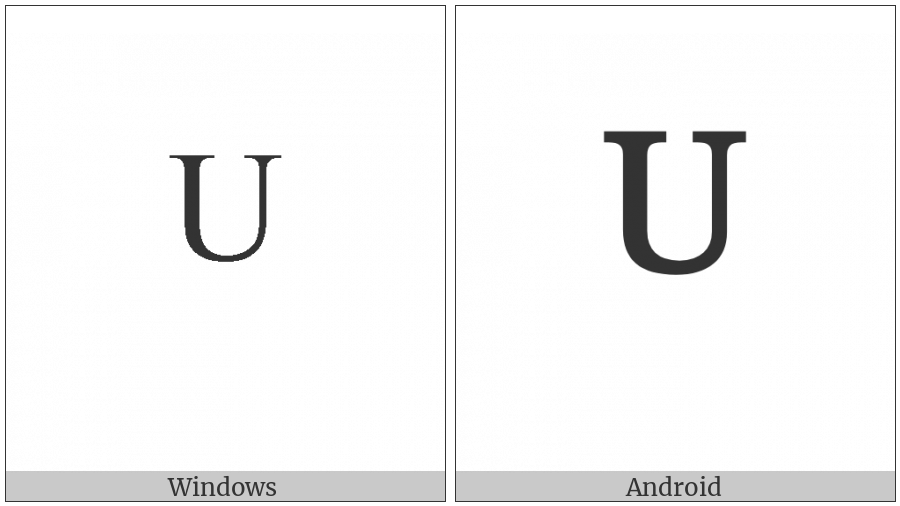 Modifier Letter Capital U on various operating systems