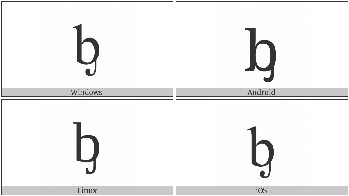 Latin Small Letter B With Palatal Hook on various operating systems