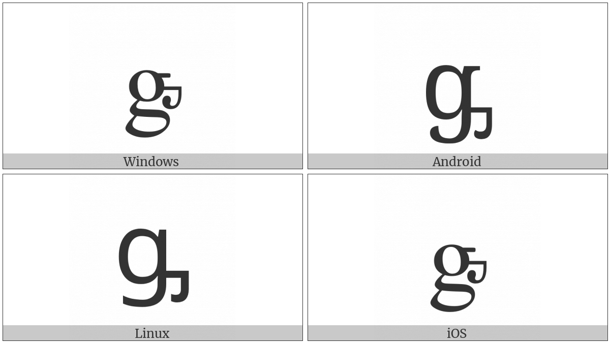 Latin Small Letter G With Palatal Hook on various operating systems