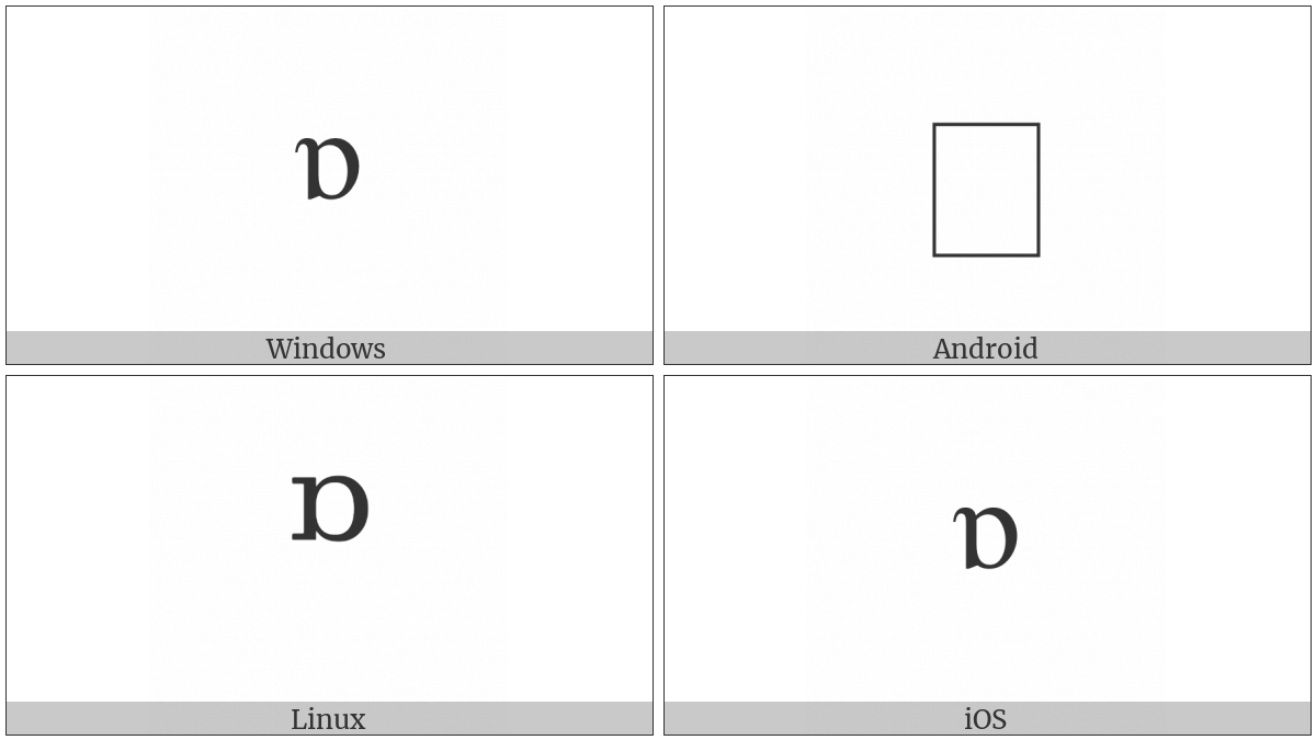 Modifier Letter Small Turned Alpha on various operating systems