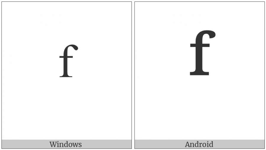 Modifier Letter Small F on various operating systems
