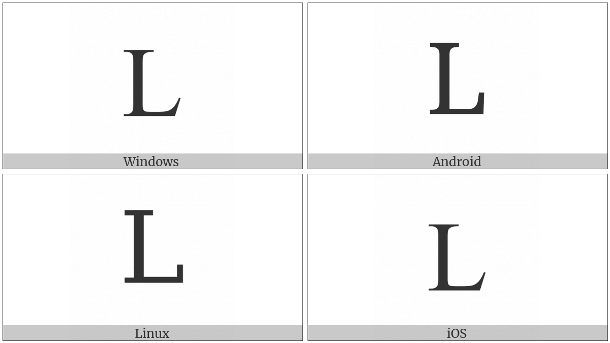 Latin Capital Letter L on various operating systems