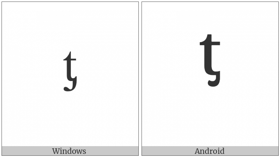 Modifier Letter Small T With Palatal Hook on various operating systems