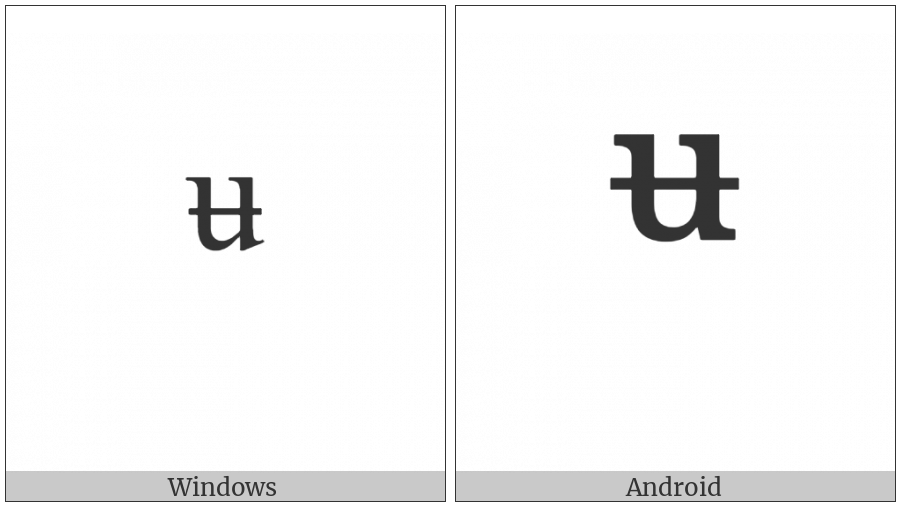 Modifier Letter Small U Bar on various operating systems