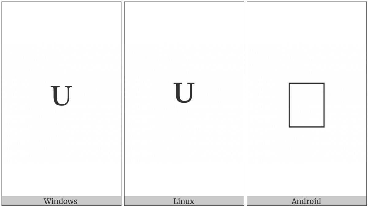 Modifier Letter Small Capital U on various operating systems