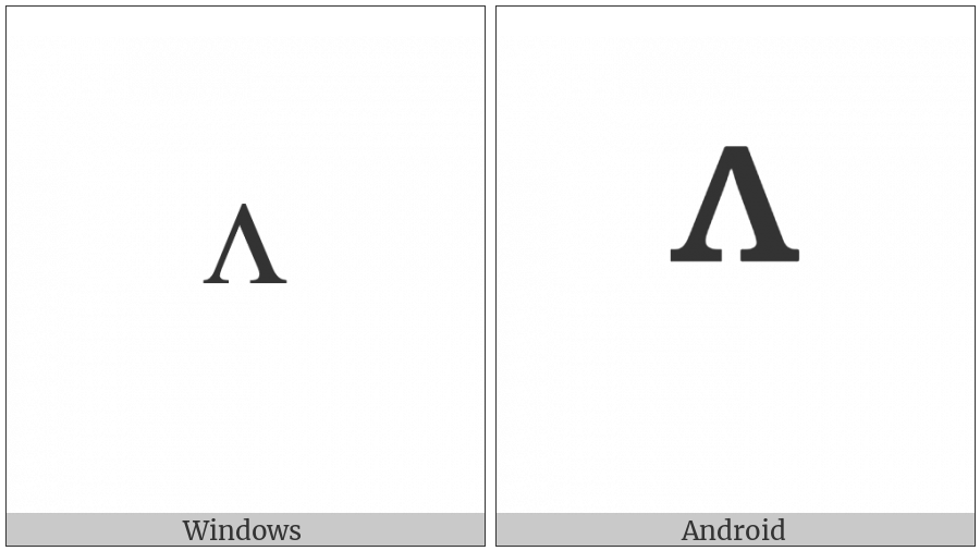 Modifier Letter Small Turned V on various operating systems
