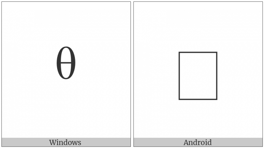 Modifier Letter Small Theta on various operating systems