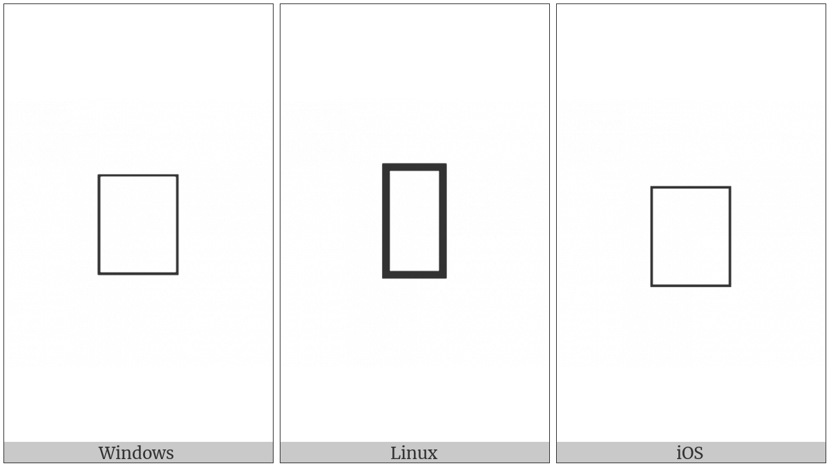 Combining Kavyka Above Right on various operating systems