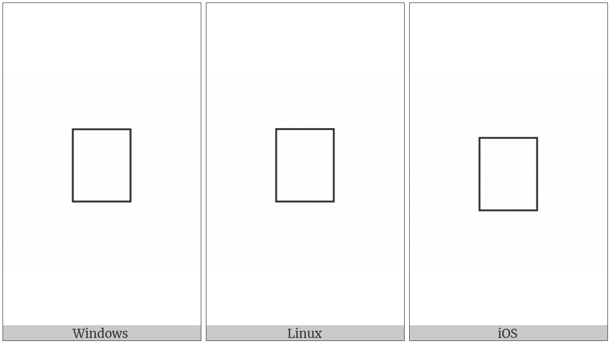 Combining Kavyka Above Left on various operating systems