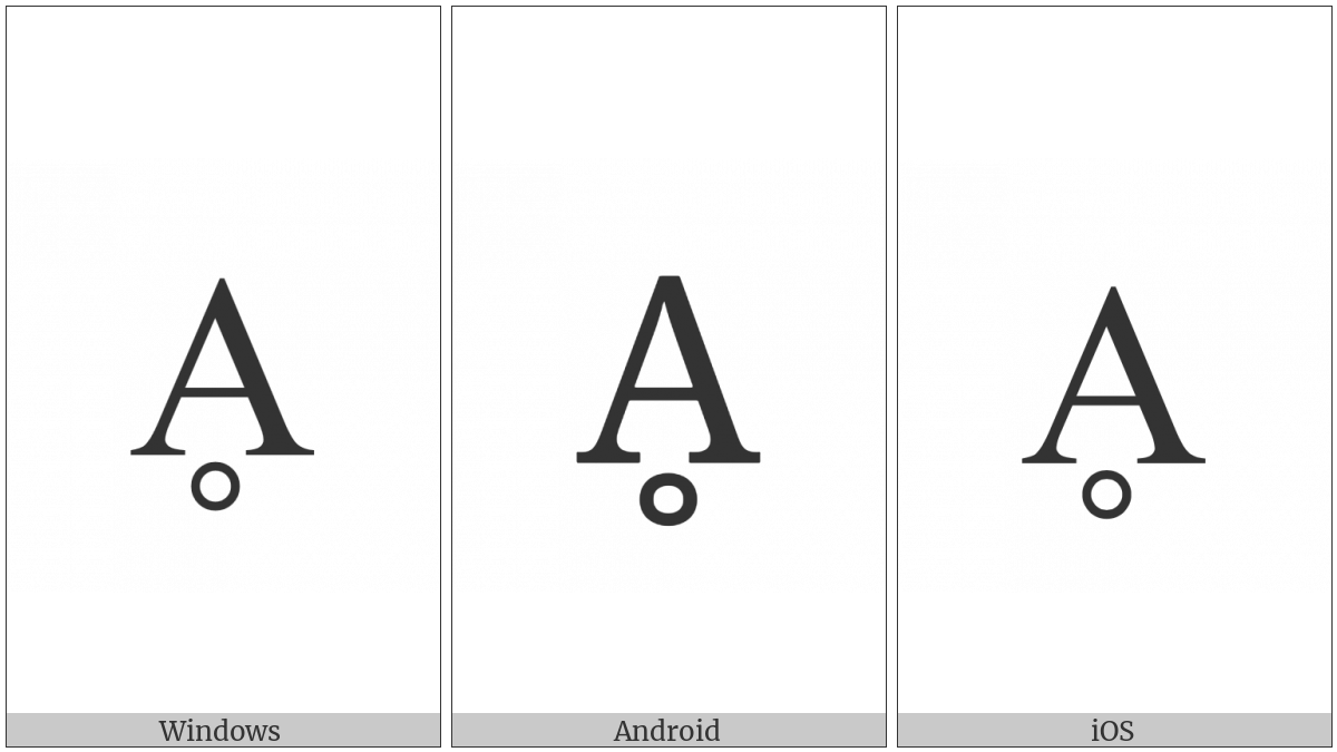 Latin Capital Letter A With Ring Below on various operating systems