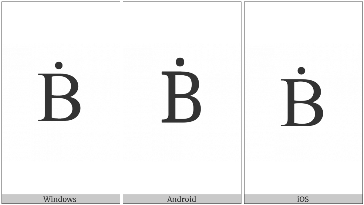 Latin Capital Letter B With Dot Above on various operating systems