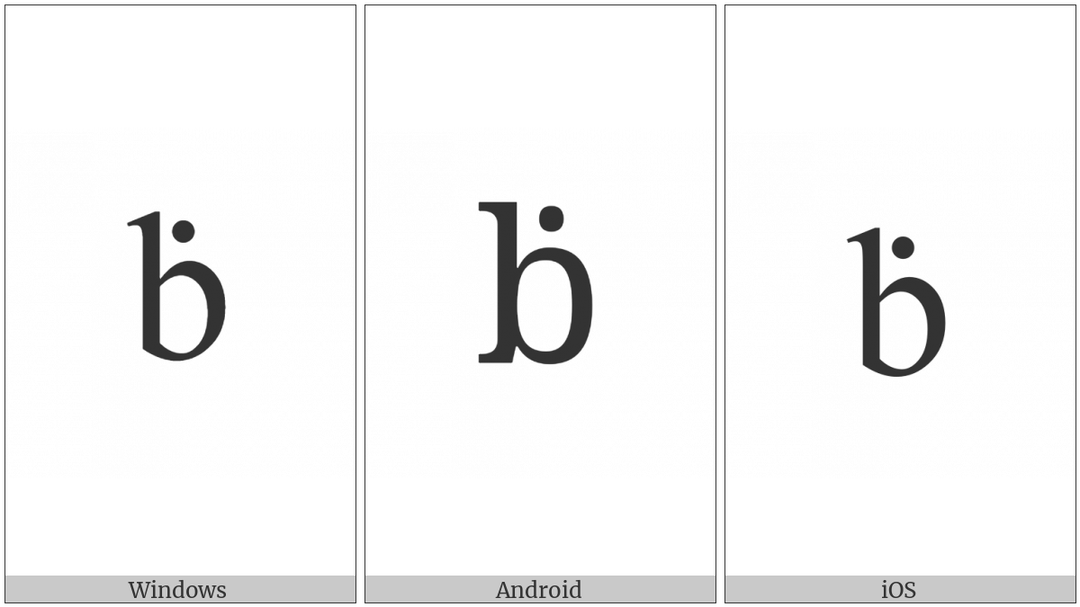 Latin Small Letter B With Dot Above on various operating systems