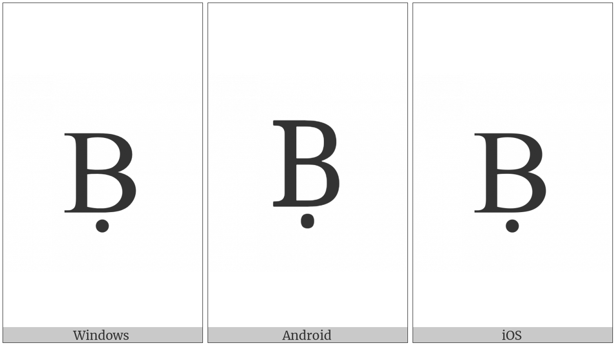 Latin Capital Letter B With Dot Below on various operating systems
