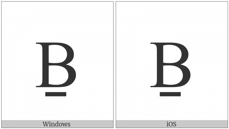 Latin Capital Letter B With Line Below on various operating systems