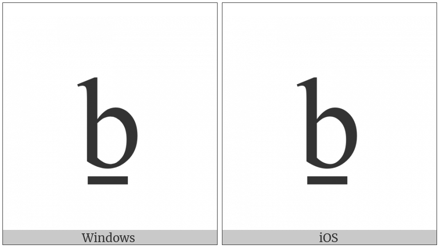 Latin Small Letter B With Line Below on various operating systems
