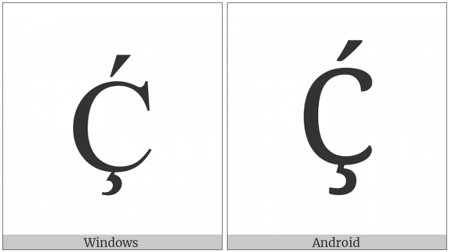 Latin Capital Letter C With Cedilla And Acute on various operating systems