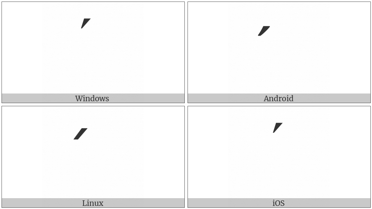 Combining Acute Accent on various operating systems
