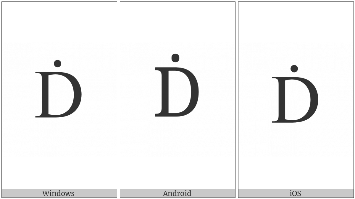 Latin Capital Letter D With Dot Above on various operating systems