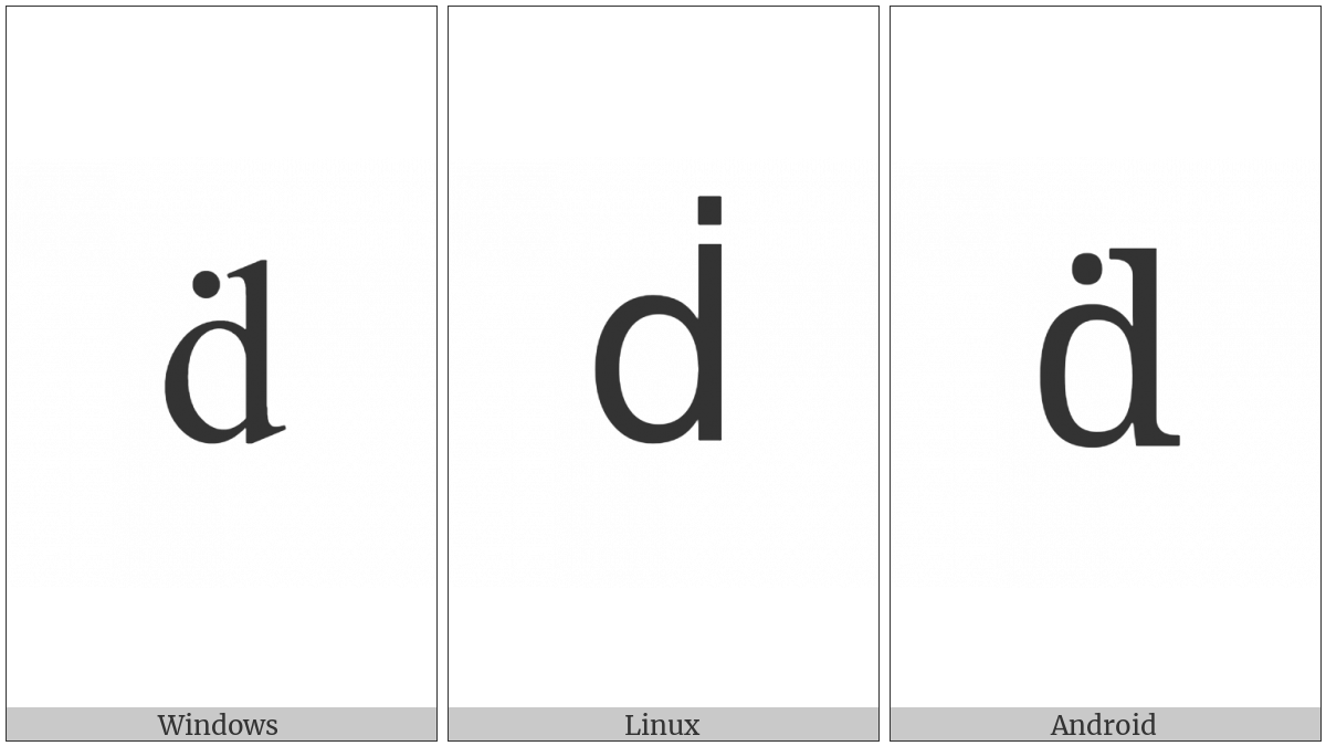 Latin Small Letter D With Dot Above on various operating systems