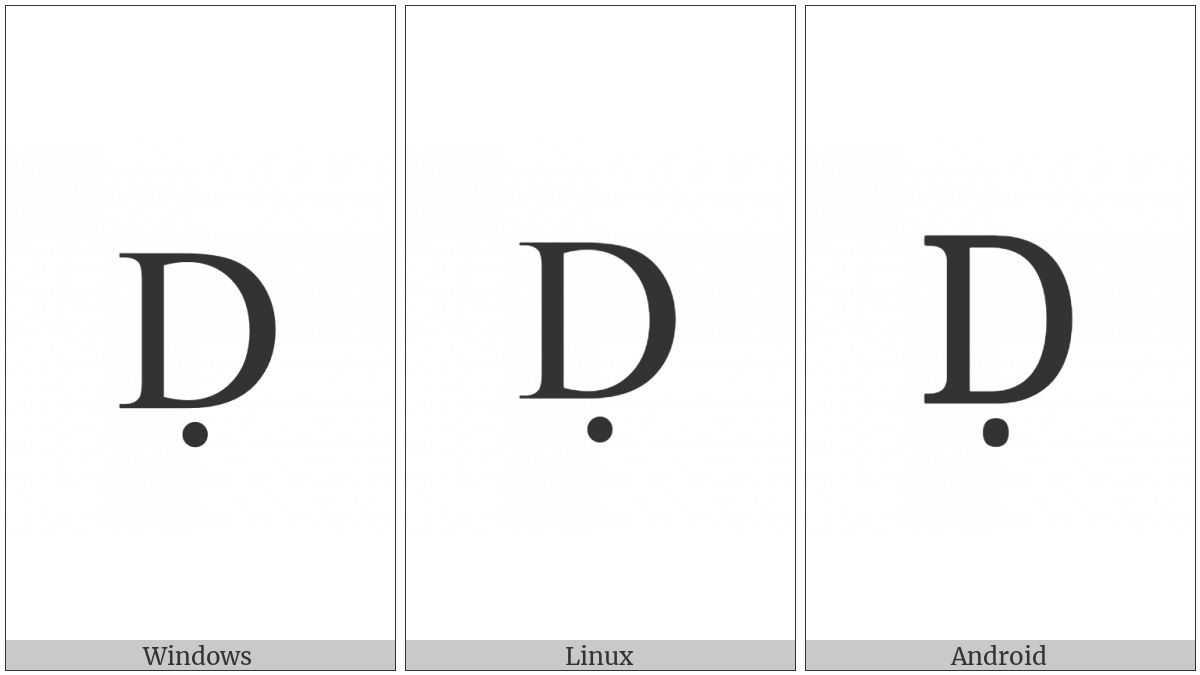 Latin Capital Letter D With Dot Below on various operating systems